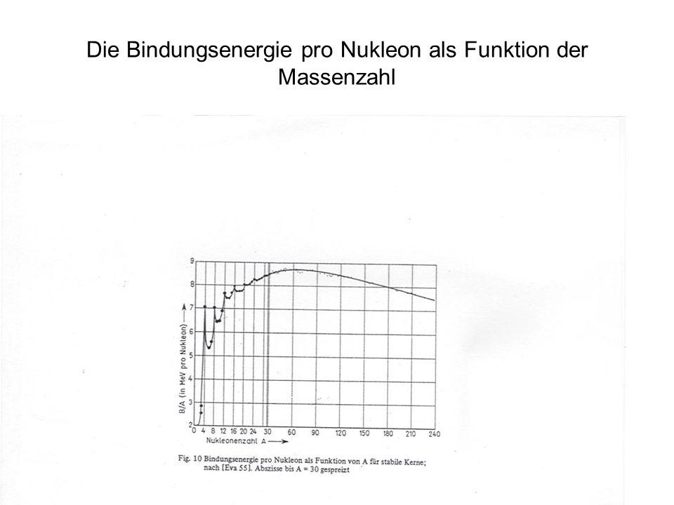 Die Bindungsenergie pro Nukleon als Funktion der Massenzahl