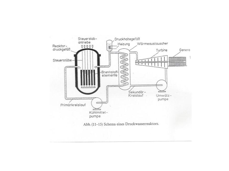 Atombombe: reines U-235 oder Pu-239 Anthropogene Nuklide: Spaltprodukte: I-131, Cs-137, Sr-90,…..