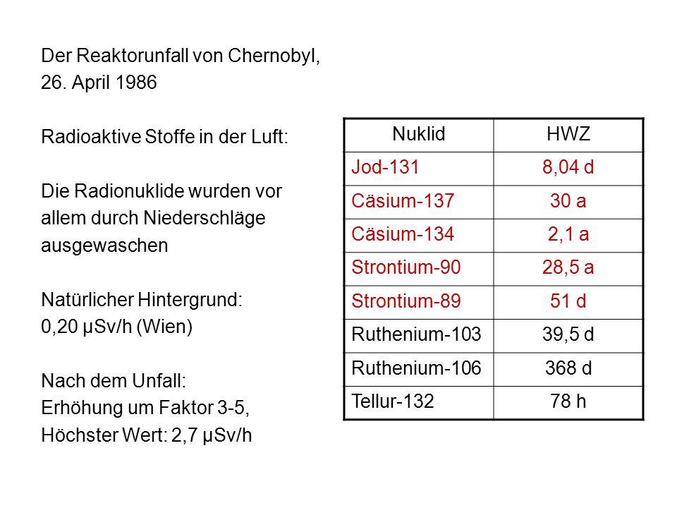 Der Reaktorunfall von Chernobyl, 26.