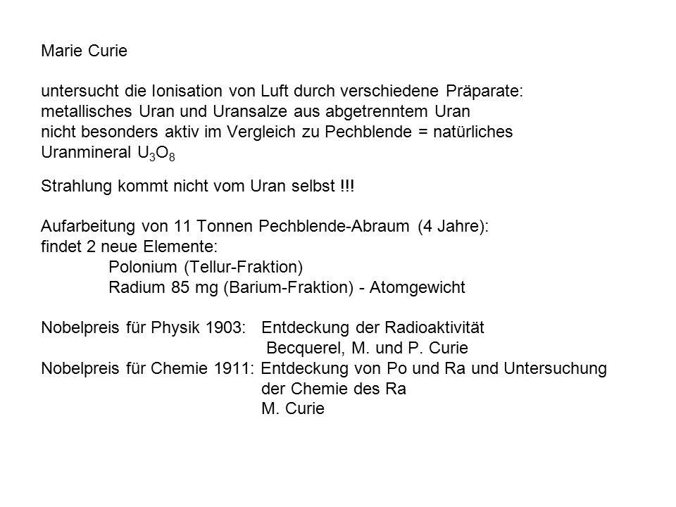 Marie Curie untersucht die Ionisation von Luft durch verschiedene Präparate: metallisches Uran und Uransalze aus abgetrenntem Uran nicht besonders aktiv im Vergleich zu Pechblende = natürliches Uranmineral U 3 O 8 Strahlung kommt nicht vom Uran selbst !!.