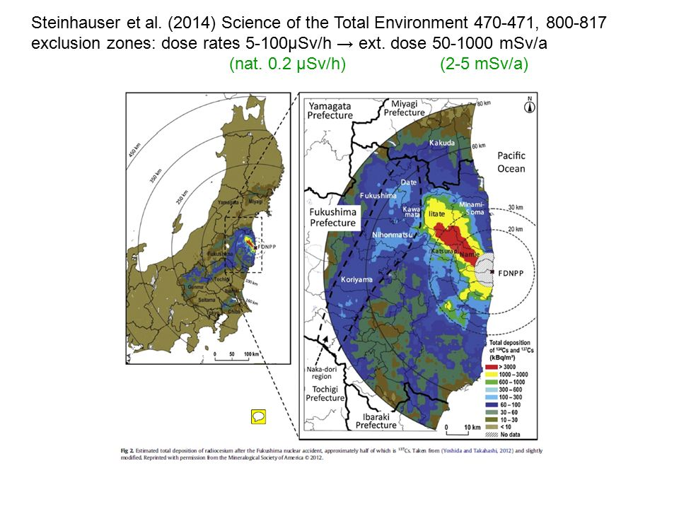 Steinhauser et al. (2014) Science of the Total Environment 470-471, 800-817 exclusion zones: dose rates 5-100μSv/h → ext. dose 50-1000 mSv/a (nat. 0.2