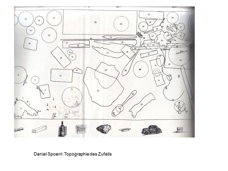 Daniel Spoerri: Topographie des Zufalls