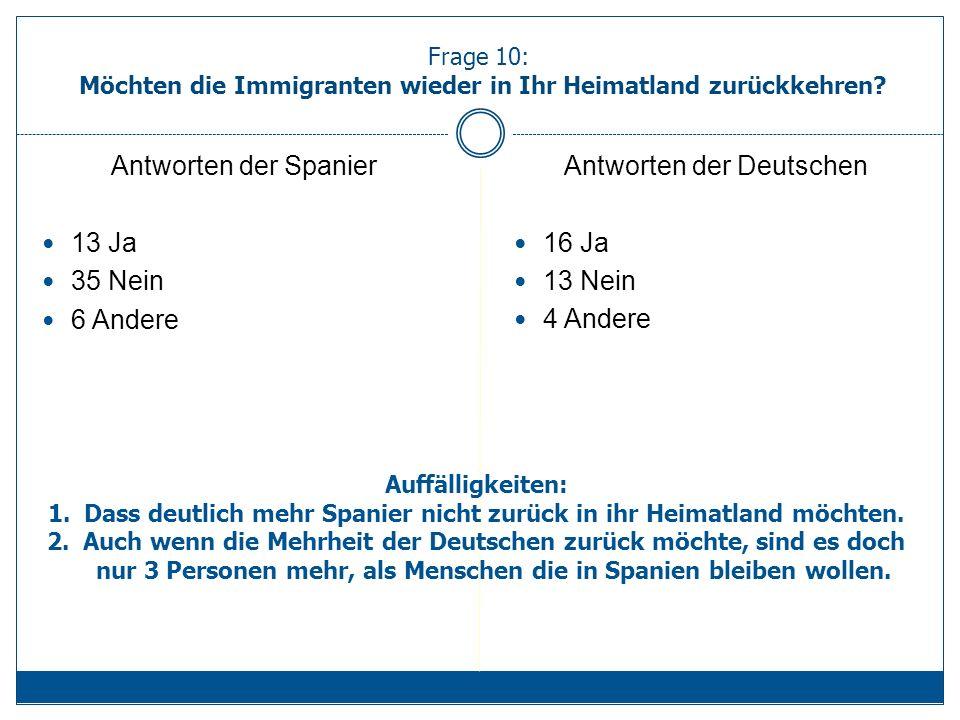 Antworten der Spanier 13 Ja 35 Nein 6 Andere Antworten der Deutschen 16 Ja 13 Nein 4 Andere Frage 10: Möchten die Immigranten wieder in Ihr Heimatland zurückkehren.