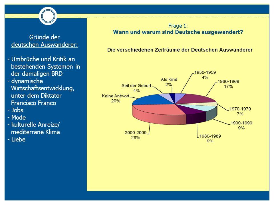 Frage 1: Wann und warum sind Deutsche ausgewandert.
