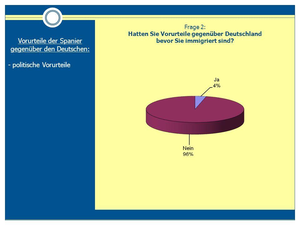 Frage 2: Hatten Sie Vorurteile gegenüber Deutschland bevor Sie immigriert sind.