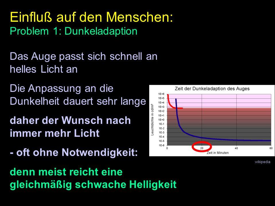 Einfluß auf den Menschen: Problem 1: Dunkeladaption Das Auge passt sich schnell an helles Licht an Die Anpassung an die Dunkelheit dauert sehr lange d