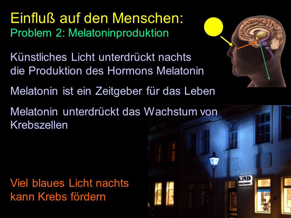 Einfluß auf den Menschen: Viel blaues Licht nachts kann Krebs fördern Künstliches Licht unterdrückt nachts die Produktion des Hormons Melatonin Melatonin ist ein Zeitgeber für das Leben Melatonin unterdrückt das Wachstum von Krebszellen Problem 2: Melatoninproduktion