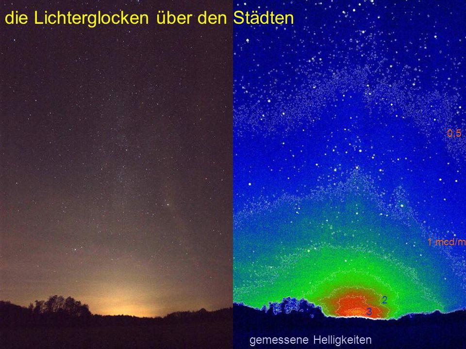 Sternwarte Oldendorfer Berg Blick nach W Osnabrück in 20 km 0,5 2 1 mcd/m² 3 die Lichterglocken über den Städten gemessene Helligkeiten