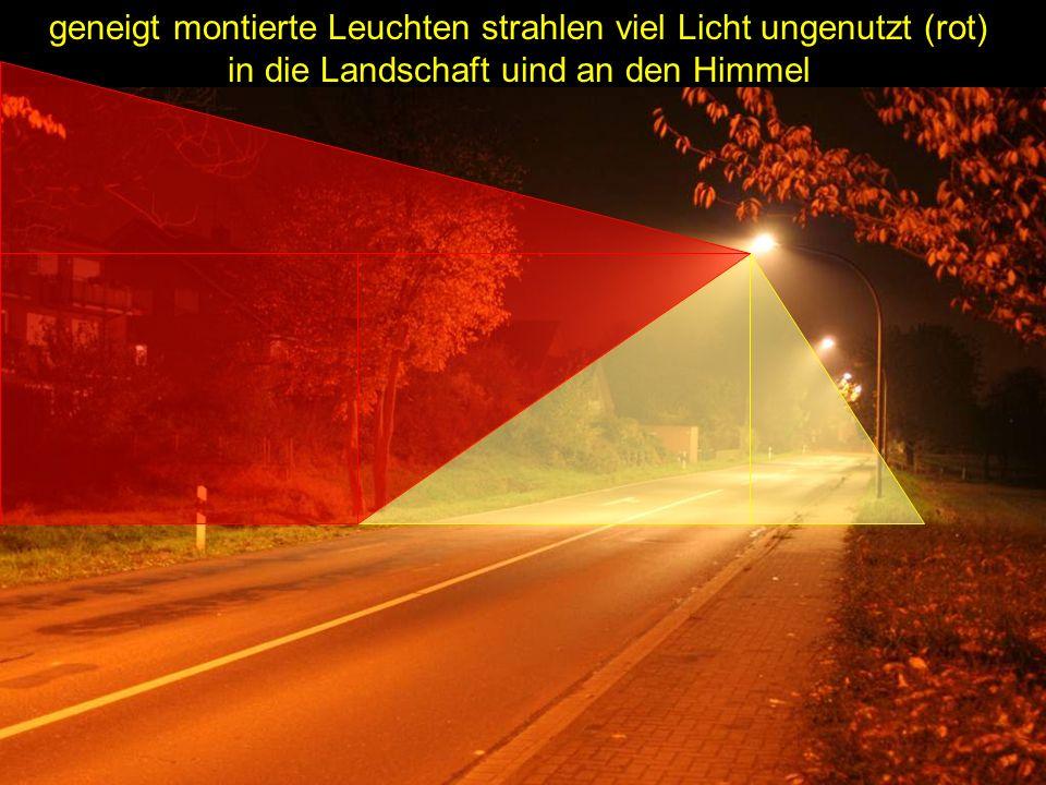 geneigt montierte Leuchten strahlen viel Licht ungenutzt (rot) in die Landschaft uind an den Himmel