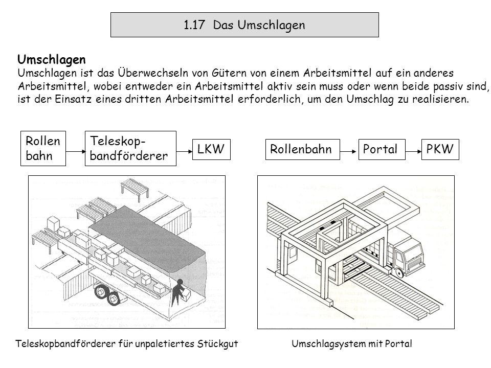 1.16 Materialflussprozess-Operationen MaterialflussoperationenZustandsänderung (vorrangige) Technische Mittel