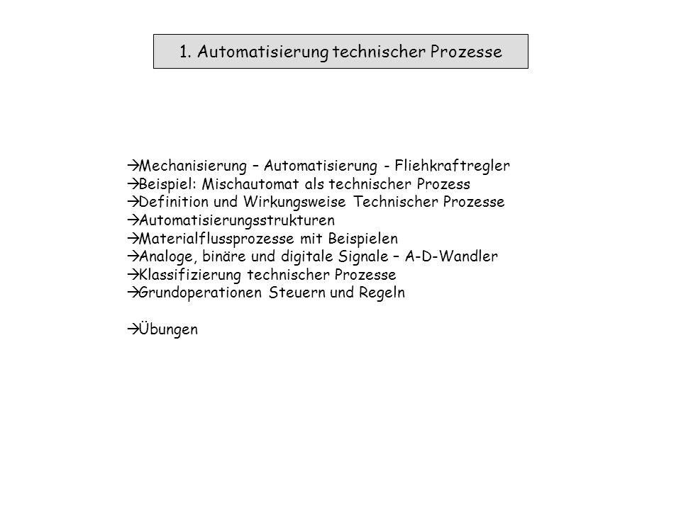 1.10 Technisches System – Technischer Prozess ABC FüllenMischen Entleeren Stoff A Stoff B Stoff C Mischung Technischer Prozess Technische Anlage / Technisches System