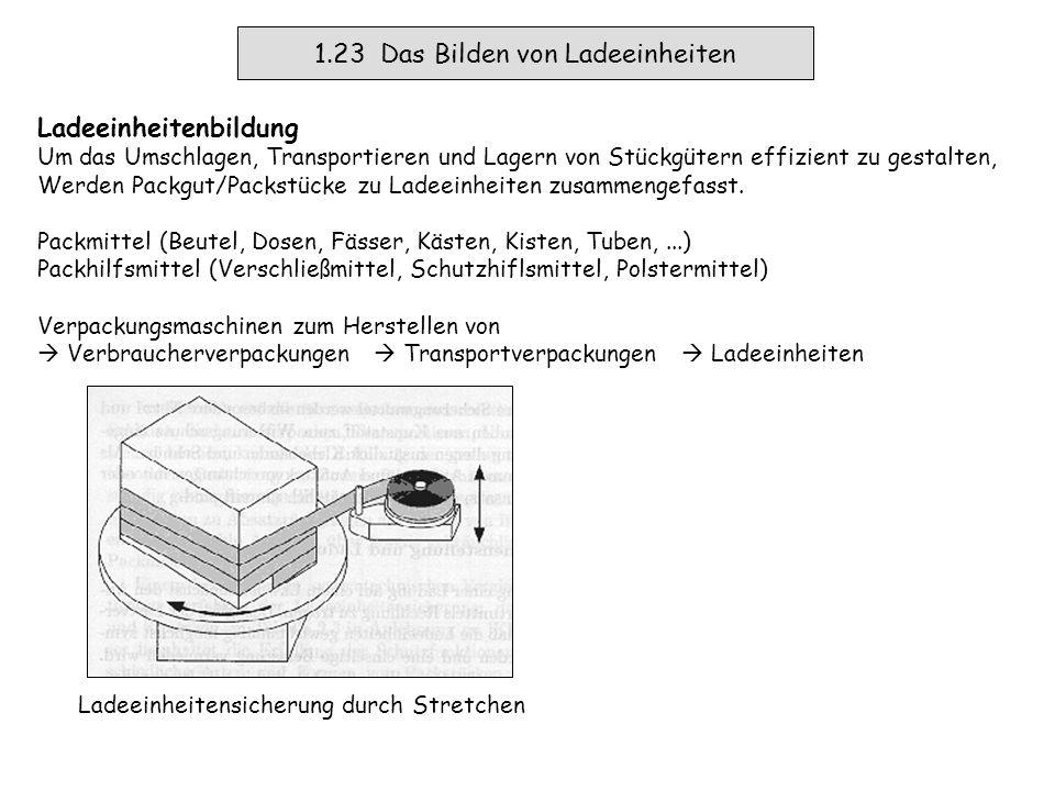 1.22 Das Handhaben Handhaben Das Handhaben beschreibt das gezielte räumliche Manipulieren von Gegenständen, das oftmals mit technischen Mitteln realisiert wird.