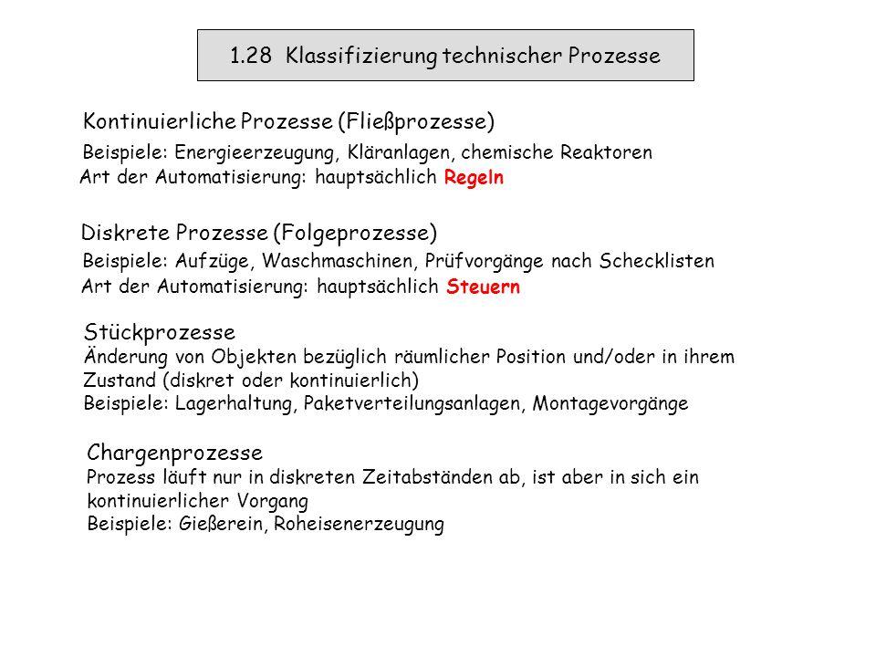 Prozessgrößen wie Temperatur, Druck werden analog gemessen und stehen am Ausgang eines Messumformers (Sensors) in Form einer Spannung zur Verfügung.