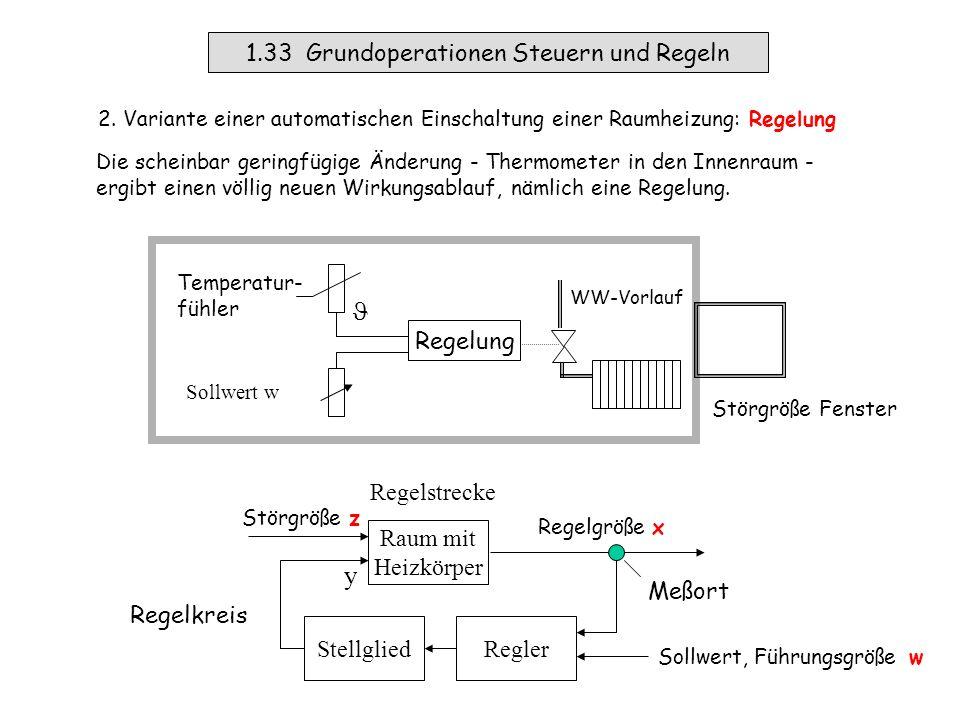 Thermo- meter Außentem- peratur x Sollwert w Steuerein- richtung Raum mit Heizkörper Innen- temperatur Steuerung WW-Vorlauf 1.