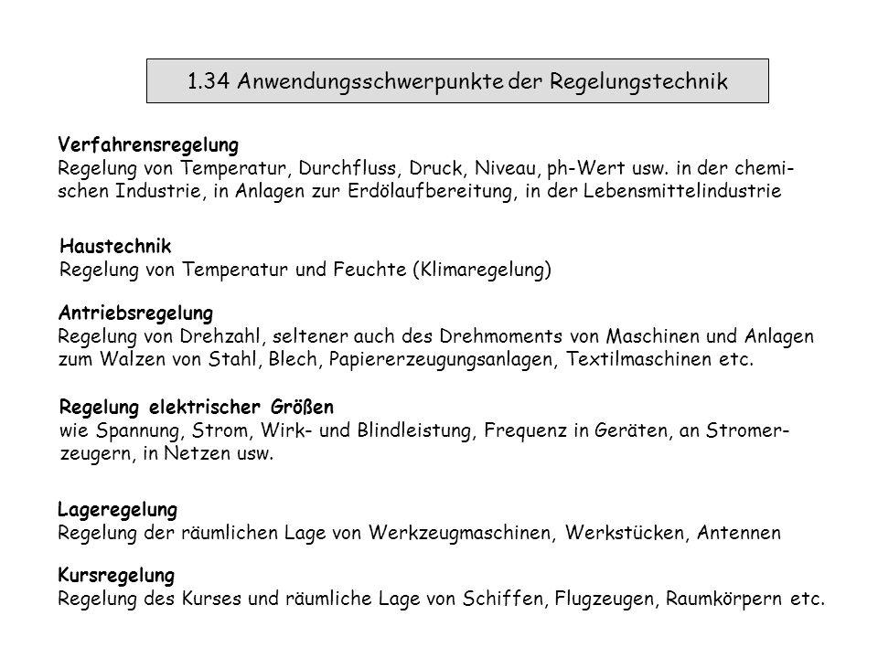 Raum mit Heizkörper Störgröße z Regelung WW-Vorlauf 2.