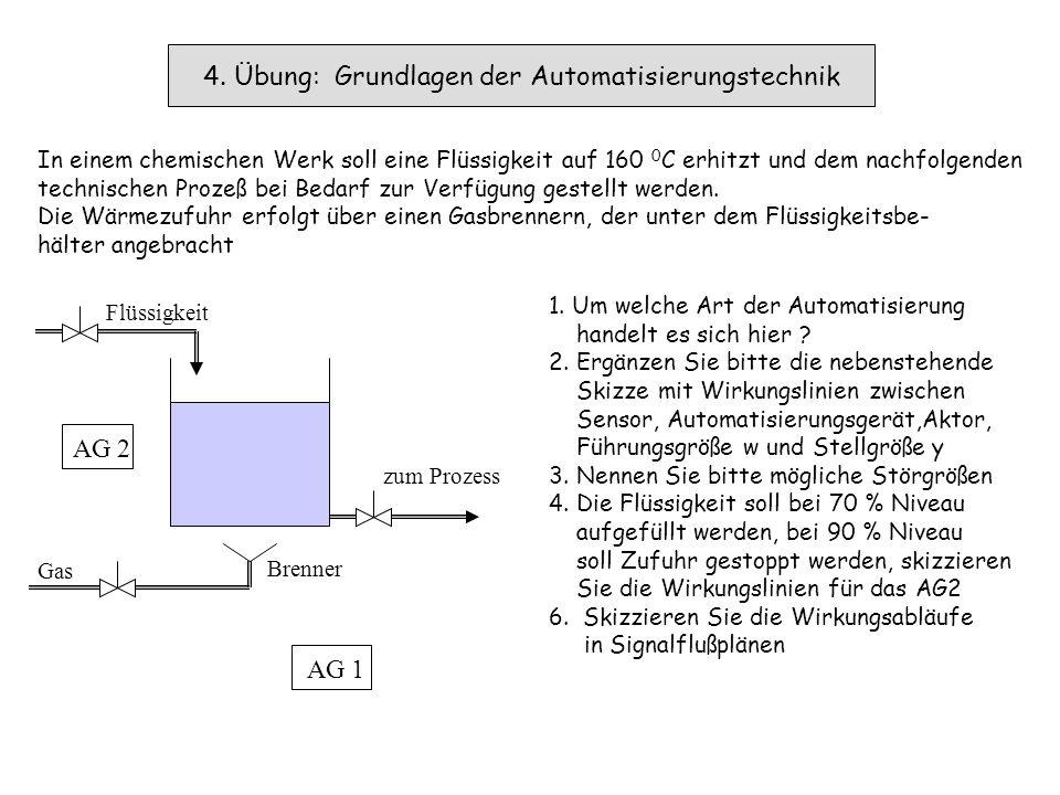 3. Übung: Technischer Prozess Abfüllanlage 1. Beschreiben Sie den technischen Prozess 2.