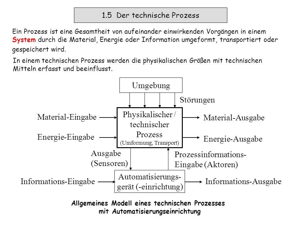 1.5 Der technische Prozess Ein Prozess ist eine Gesamtheit von aufeinander einwirkenden Vorgängen in einem System durch die Material, Energie oder Information umgeformt, transportiert oder gespeichert wird.