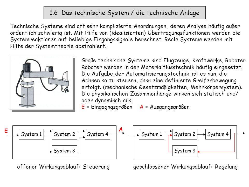 1.6 Das technische System / die technische Anlage Technische Systeme sind oft sehr komplizierte Anordnungen, deren Analyse häufig außer ordentlich schwierig ist.