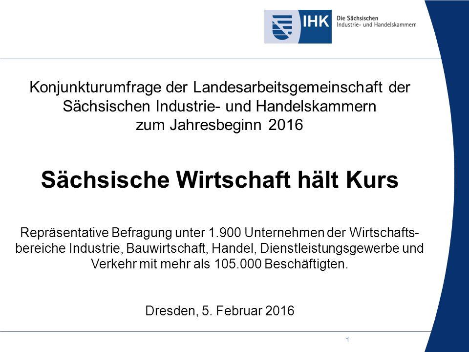 1 Konjunkturumfrage der Landesarbeitsgemeinschaft der Sächsischen Industrie- und Handelskammern zum Jahresbeginn 2016 Sächsische Wirtschaft hält Kurs Repräsentative Befragung unter 1.900 Unternehmen der Wirtschafts- bereiche Industrie, Bauwirtschaft, Handel, Dienstleistungsgewerbe und Verkehr mit mehr als 105.000 Beschäftigten.