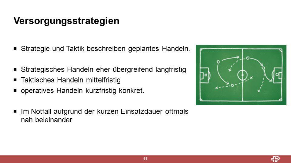 Versorgungsstrategien 11  Strategie und Taktik beschreiben geplantes Handeln.