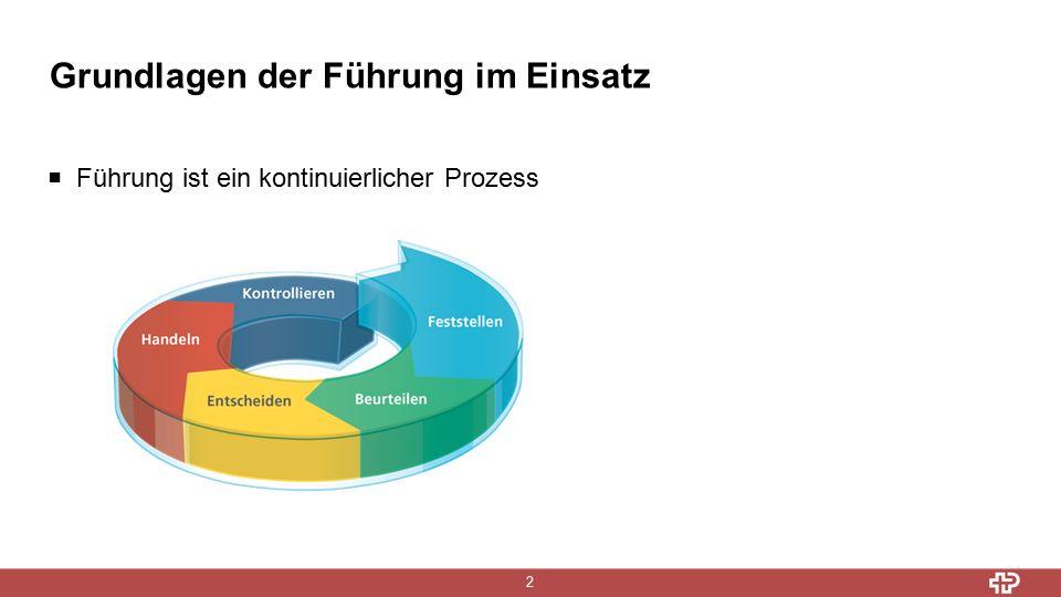 Grundlagen der Führung im Einsatz 2  Führung ist ein kontinuierlicher Prozess
