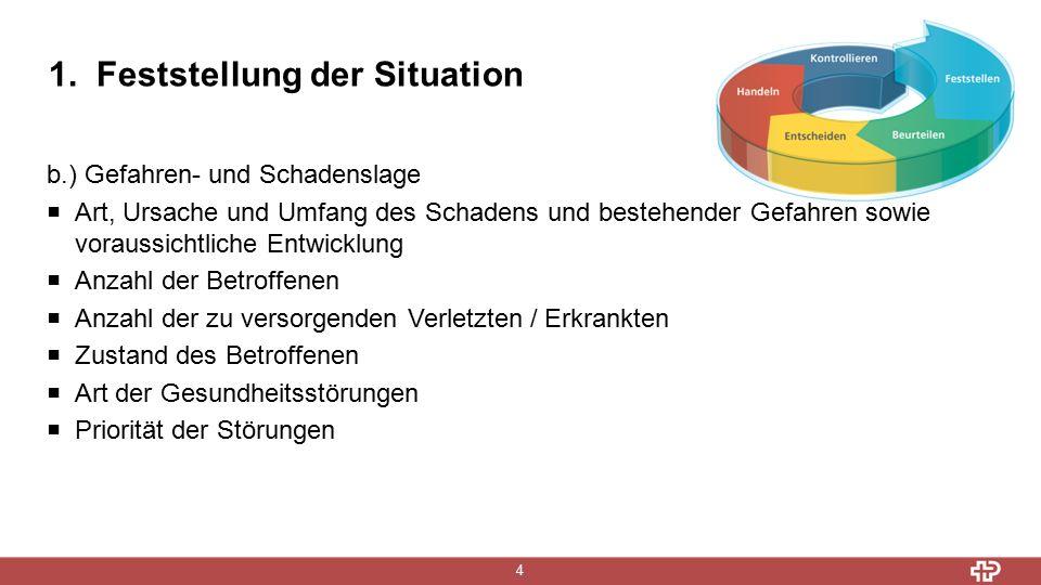 1. Feststellung der Situation 4 b.) Gefahren- und Schadenslage  Art, Ursache und Umfang des Schadens und bestehender Gefahren sowie voraussichtliche