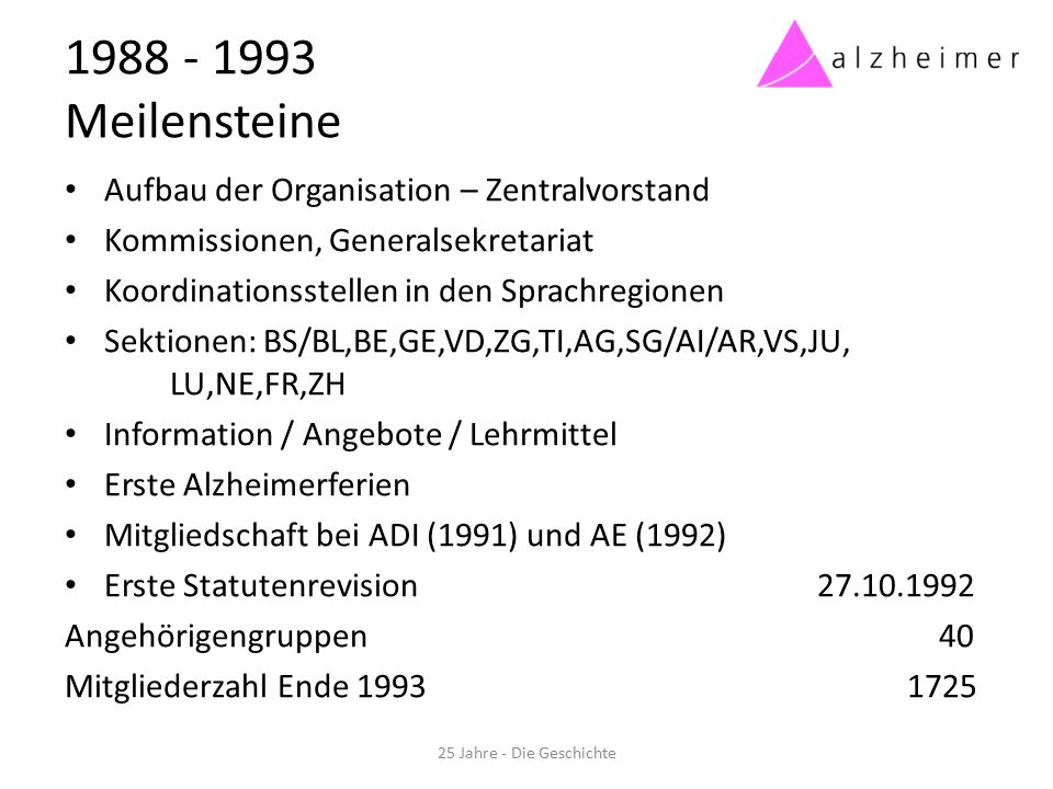 1988 - 1993 Meilensteine Aufbau der Organisation – Zentralvorstand Kommissionen, Generalsekretariat Koordinationsstellen in den Sprachregionen Sektionen: BS/BL,BE,GE,VD,ZG,TI,AG,SG/AI/AR,VS,JU, LU,NE,FR,ZH Information / Angebote / Lehrmittel Erste Alzheimerferien Mitgliedschaft bei ADI (1991) und AE (1992) Erste Statutenrevision 27.10.1992 Angehörigengruppen 40 Mitgliederzahl Ende 1993 1725 25 Jahre - Die Geschichte
