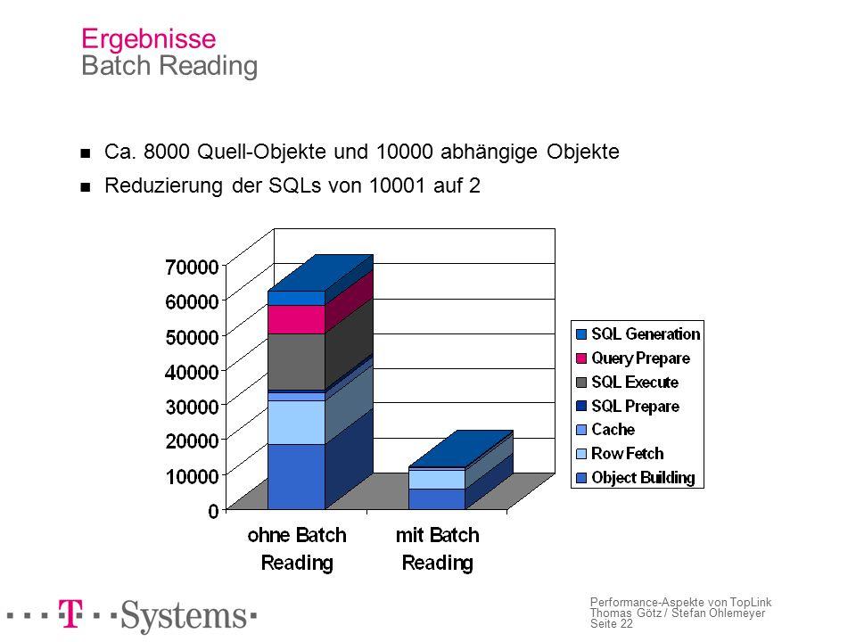 Seite 22 Performance-Aspekte von TopLink Thomas Götz / Stefan Ohlemeyer Ergebnisse Batch Reading Ca.