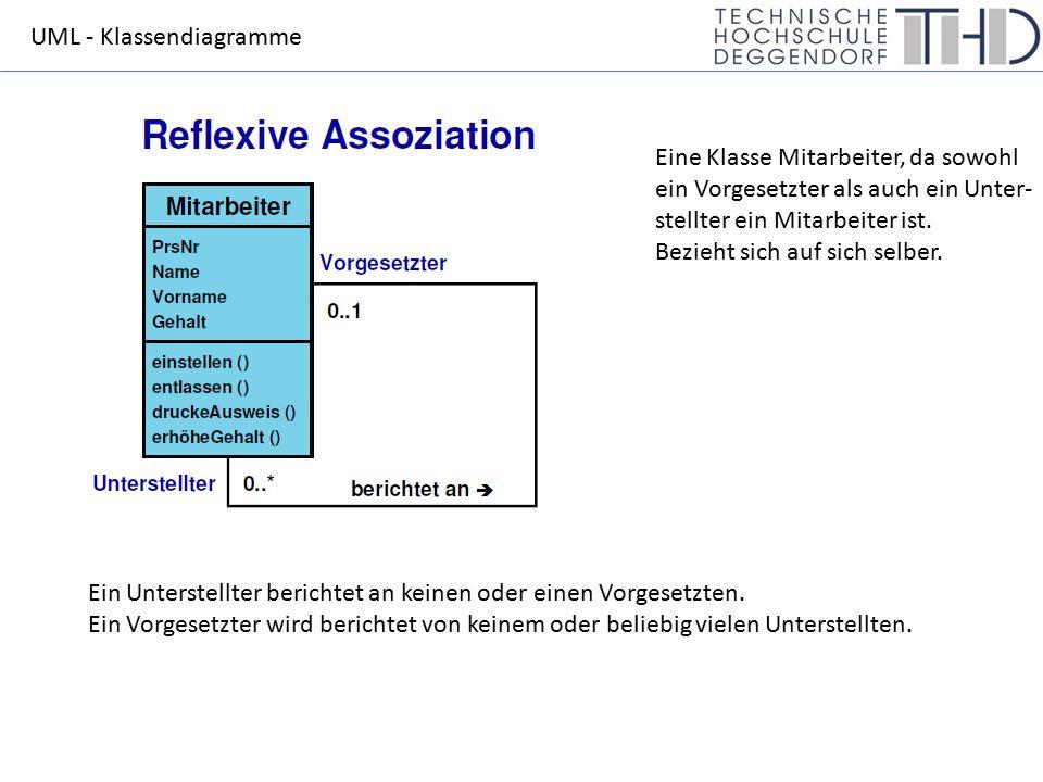 UML - Klassendiagramme Eine Klasse Mitarbeiter, da sowohl ein Vorgesetzter als auch ein Unter- stellter ein Mitarbeiter ist. Bezieht sich auf sich sel