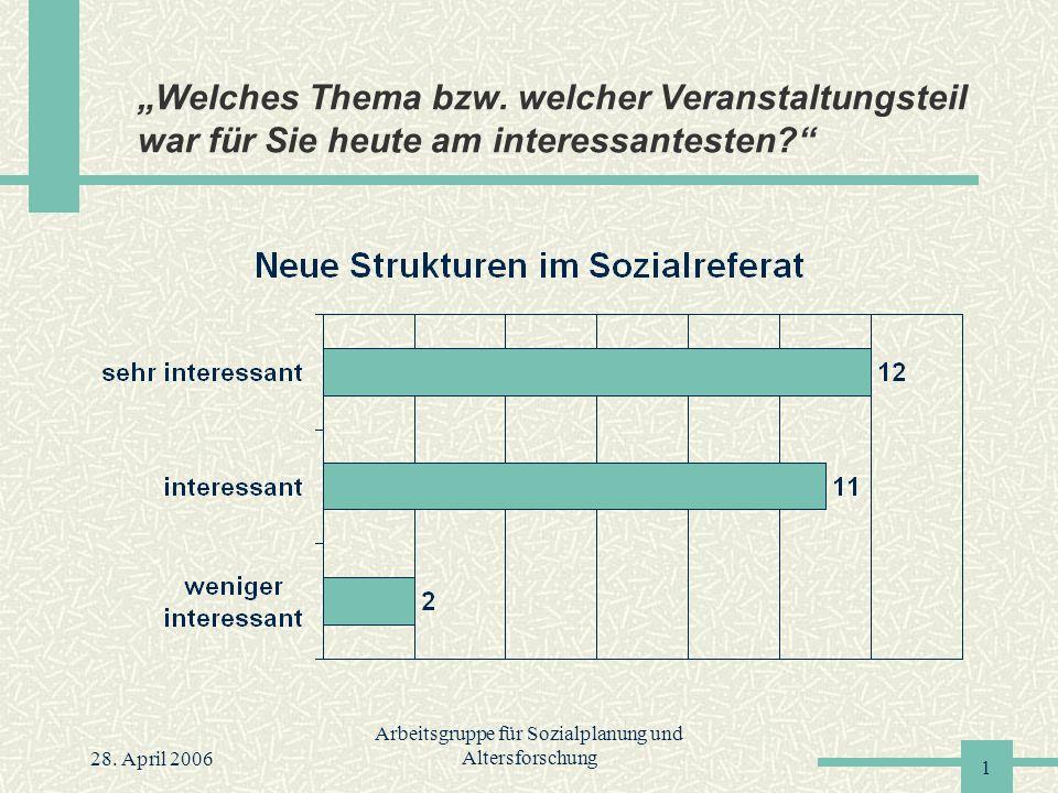 """28.April 2006 Arbeitsgruppe für Sozialplanung und Altersforschung 2 """"Welches Thema bzw."""