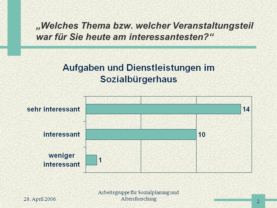 """28. April 2006 Arbeitsgruppe für Sozialplanung und Altersforschung 2 """"Welches Thema bzw."""
