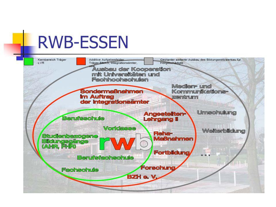 RWB-ESSEN