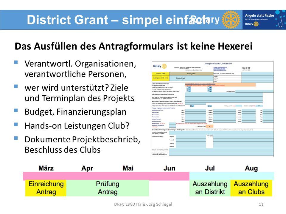 District Grant – simpel einfach Das Ausfüllen des Antragformulars ist keine Hexerei 11DRFC 1980 Hans-Jörg Schlegel  Verantwortl.