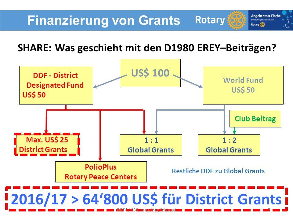 Finanzierung von Grants 8DRFC 1980 Hans-Jörg Schlegel Grundvoraussetzung für Grants ist erfüllt: DDF-Mittel sind vorhanden  Dank der beträchtlichen EREY-Spenden unserer Clubs zugunsten des Annual Funds unserer Rotary-Foundation  50% der EREY-Spenden aus dem Distrikt kommen nach drei Jahren als DDF–Mittel (District Designated Funds) zurück, zugunsten der Clubprojekte  Für das Rotaryjahr 2016/17 ca.