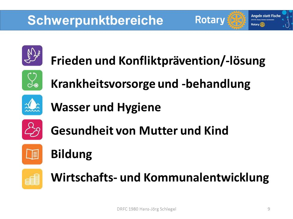 Schwerpunktbereiche Frieden und Konfliktprävention/-lösung Krankheitsvorsorge und -behandlung Wasser und Hygiene Gesundheit von Mutter und Kind Bildung Wirtschafts- und Kommunalentwicklung 9DRFC 1980 Hans-Jörg Schlegel