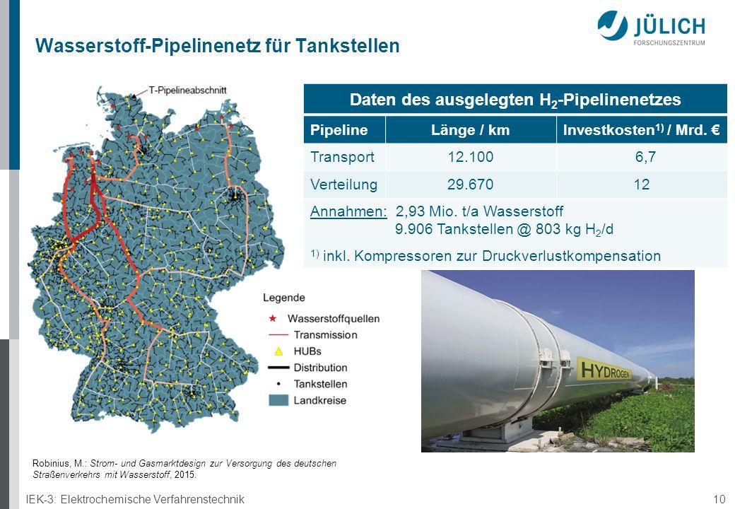 IEK-3: Elektrochemische Verfahrenstechnik 10 Wasserstoff-Pipelinenetz für Tankstellen Daten des ausgelegten H 2 -Pipelinenetzes PipelineLänge / kmInvestkosten 1) / Mrd.