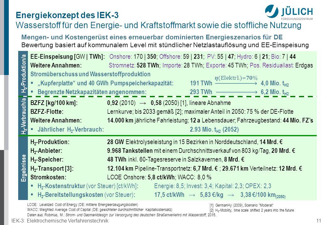 IEK-3: Elektrochemische Verfahrenstechnik 11 Energiekonzept des IEK-3 Wasserstoff für den Energie- und Kraftstoffmarkt sowie die stoffliche Nutzung BZFZ [kg/100 km]:0,92 (2010) → 0,58 (2050) [1], lineare Abnahme BZFZ-Flotte: Lernkurve; bis 2033 gemäß [2]; maximaler Anteil in 2050: 75 % der DE-Flotte Weitere Annahmen:14.000 km jährliche Fahrleistung; 12 a Lebensdauer; Fahrzeugbestand: 44 Mio.