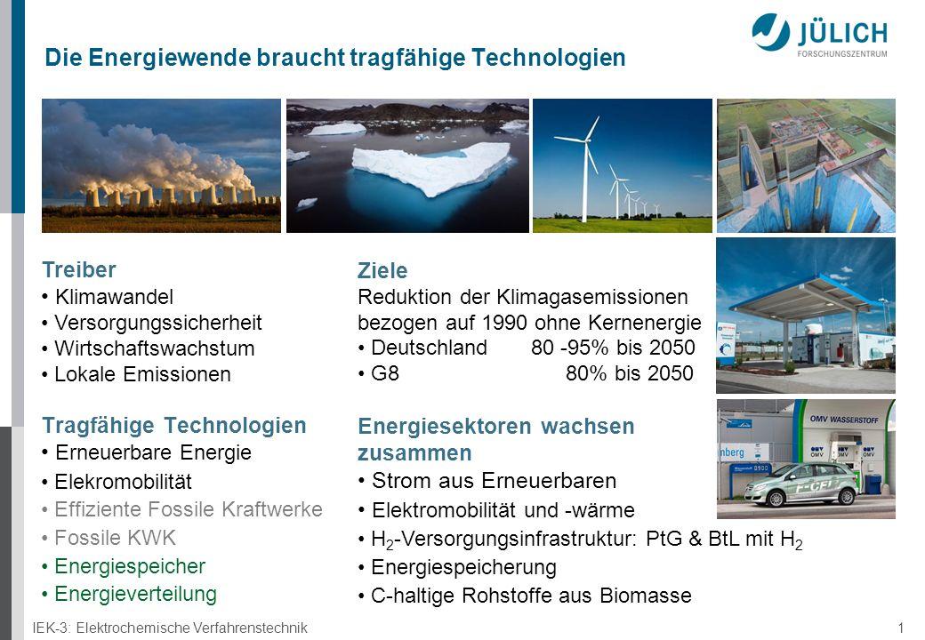 IEK-3: Elektrochemische Verfahrenstechnik 1 Die Energiewende braucht tragfähige Technologien Treiber Klimawandel Versorgungssicherheit Wirtschaftswachstum Lokale Emissionen Tragfähige Technologien Erneuerbare Energie Elekromobilität Effiziente Fossile Kraftwerke Fossile KWK Energiespeicher Energieverteilung Ziele Reduktion der Klimagasemissionen bezogen auf 1990 ohne Kernenergie Deutschland 80 -95% bis 2050 G8 80% bis 2050 Energiesektoren wachsen zusammen Strom aus Erneuerbaren Elektromobilität und -wärme H 2 -Versorgungsinfrastruktur: PtG & BtL mit H 2 Energiespeicherung C-haltige Rohstoffe aus Biomasse