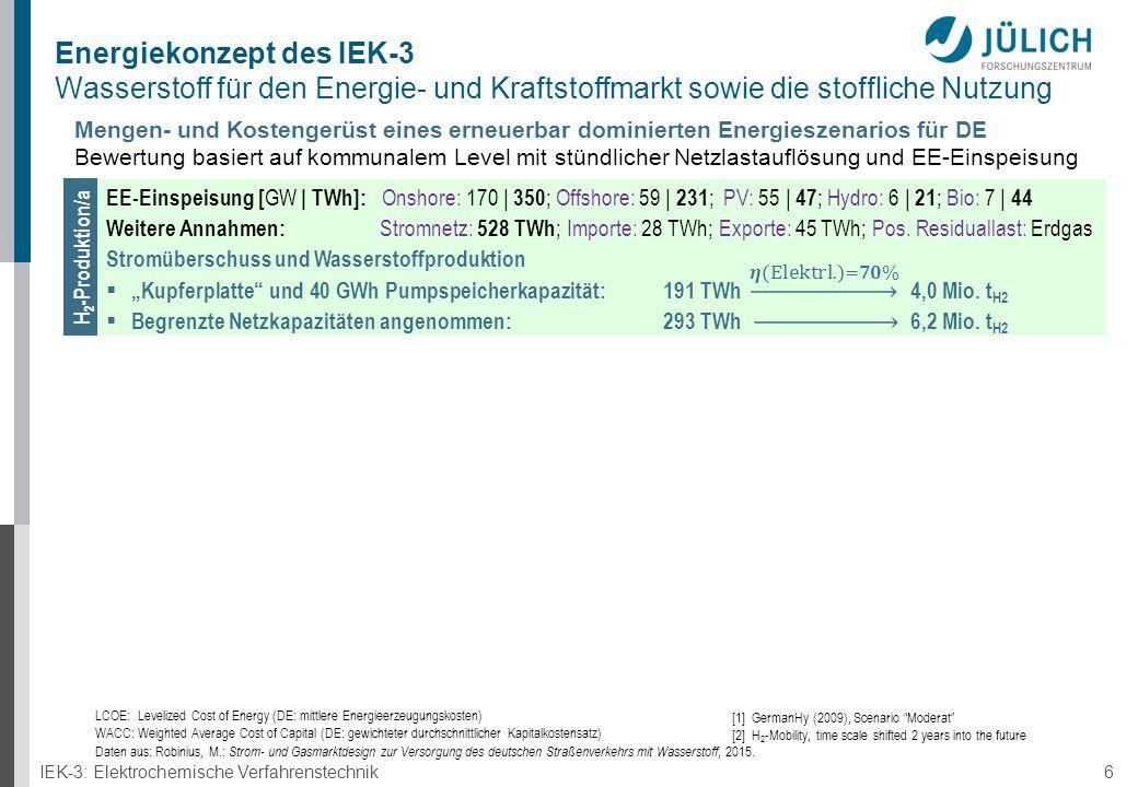 IEK-3: Elektrochemische Verfahrenstechnik 6 Energiekonzept des IEK-3 Wasserstoff für den Energie- und Kraftstoffmarkt sowie die stoffliche Nutzung EE-Einspeisung [ GW | TWh]: Onshore: 170 | 350 ; Offshore: 59 | 231 ; PV: 55 | 47 ; Hydro: 6 | 21 ; Bio: 7 | 44 Weitere Annahmen: Stromnetz: 528 TWh ; Importe: 28 TWh; Exporte: 45 TWh; Pos.