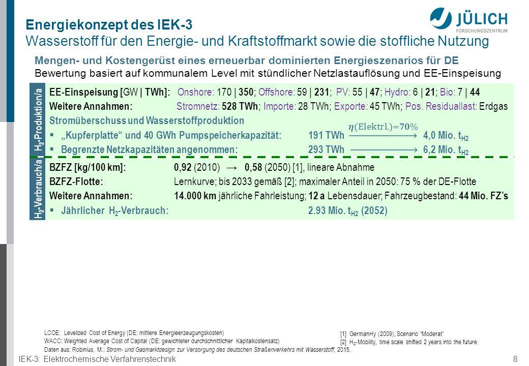 IEK-3: Elektrochemische Verfahrenstechnik 8 Energiekonzept des IEK-3 Wasserstoff für den Energie- und Kraftstoffmarkt sowie die stoffliche Nutzung BZFZ [kg/100 km]:0,92 (2010) → 0,58 (2050) [1], lineare Abnahme BZFZ-Flotte: Lernkurve; bis 2033 gemäß [2]; maximaler Anteil in 2050: 75 % der DE-Flotte Weitere Annahmen:14.000 km jährliche Fahrleistung; 12 a Lebensdauer; Fahrzeugbestand: 44 Mio.