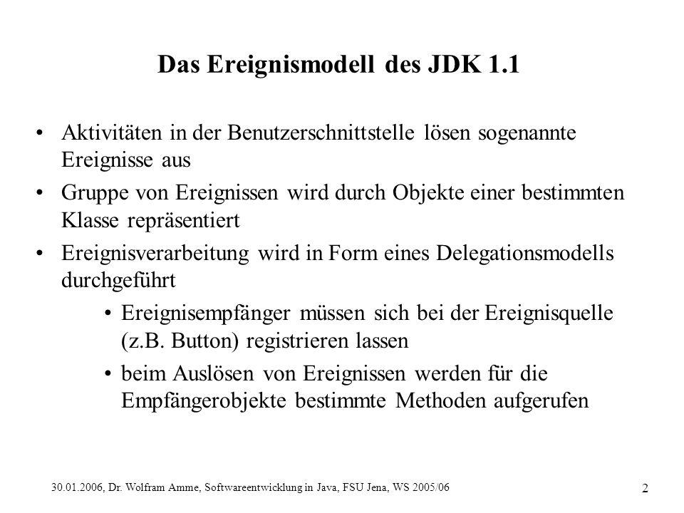 30.01.2006, Dr. Wolfram Amme, Softwareentwicklung in Java, FSU Jena, WS 2005/06 2 Das Ereignismodell des JDK 1.1 Aktivitäten in der Benutzerschnittste