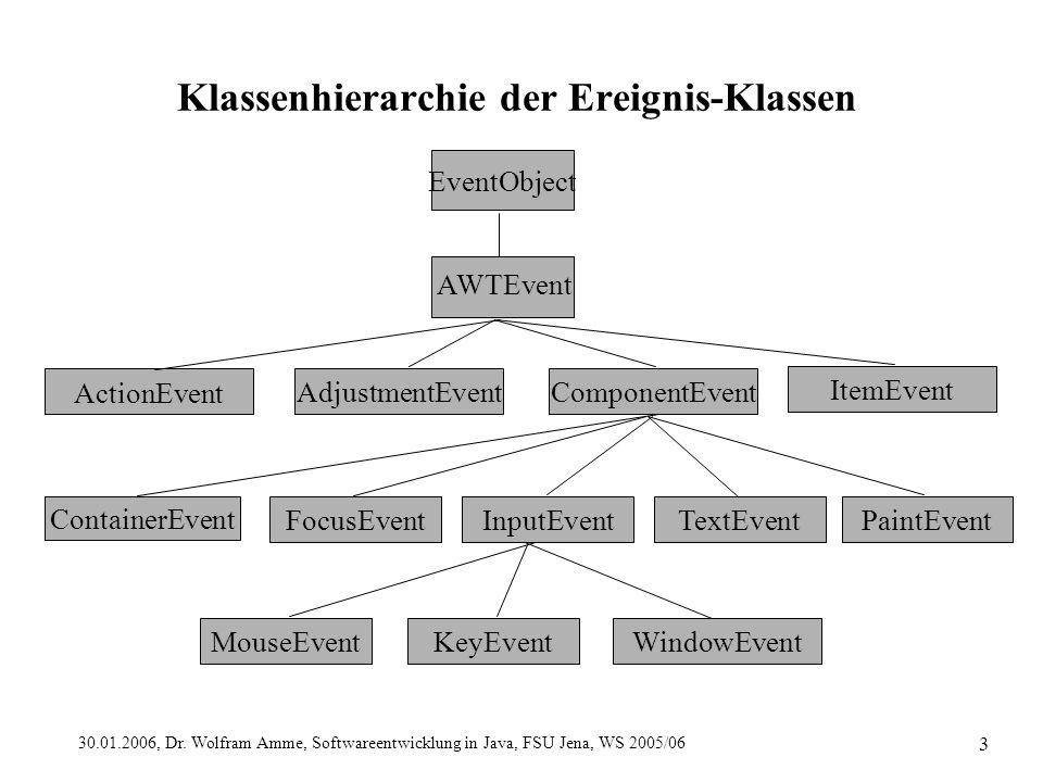 30.01.2006, Dr. Wolfram Amme, Softwareentwicklung in Java, FSU Jena, WS 2005/06 3 Klassenhierarchie der Ereignis-Klassen AdjustmentEvent ComponentEven