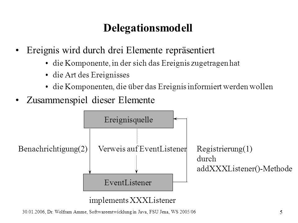 30.01.2006, Dr. Wolfram Amme, Softwareentwicklung in Java, FSU Jena, WS 2005/06 5 Delegationsmodell Ereignis wird durch drei Elemente repräsentiert di
