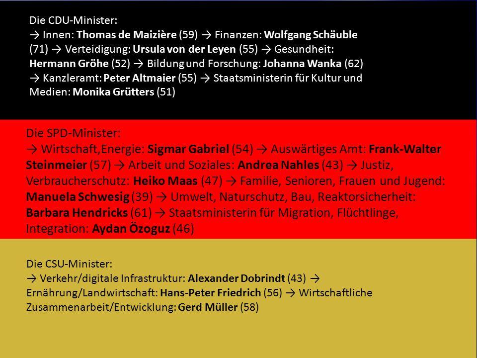 Design bei Nr.1©2013 Die CDU-Minister: → Innen: Thomas de Maizière (59) → Finanzen: Wolfgang Schäuble (71) → Verteidigung: Ursula von der Leyen (55) → Gesundheit: Hermann Gröhe (52) → Bildung und Forschung: Johanna Wanka (62) → Kanzleramt: Peter Altmaier (55) → Staatsministerin für Kultur und Medien: Monika Grütters (51) Die CSU-Minister: → Verkehr/digitale Infrastruktur: Alexander Dobrindt (43) → Ernährung/Landwirtschaft: Hans-Peter Friedrich (56) → Wirtschaftliche Zusammenarbeit/Entwicklung: Gerd Müller (58) Die SPD-Minister: → Wirtschaft,Energie: Sigmar Gabriel (54) → Auswärtiges Amt: Frank-Walter Steinmeier (57) → Arbeit und Soziales: Andrea Nahles (43) → Justiz, Verbraucherschutz: Heiko Maas (47) → Familie, Senioren, Frauen und Jugend: Manuela Schwesig (39) → Umwelt, Naturschutz, Bau, Reaktorsicherheit: Barbara Hendricks (61) → Staatsministerin für Migration, Flüchtlinge, Integration: Aydan Özoguz (46)