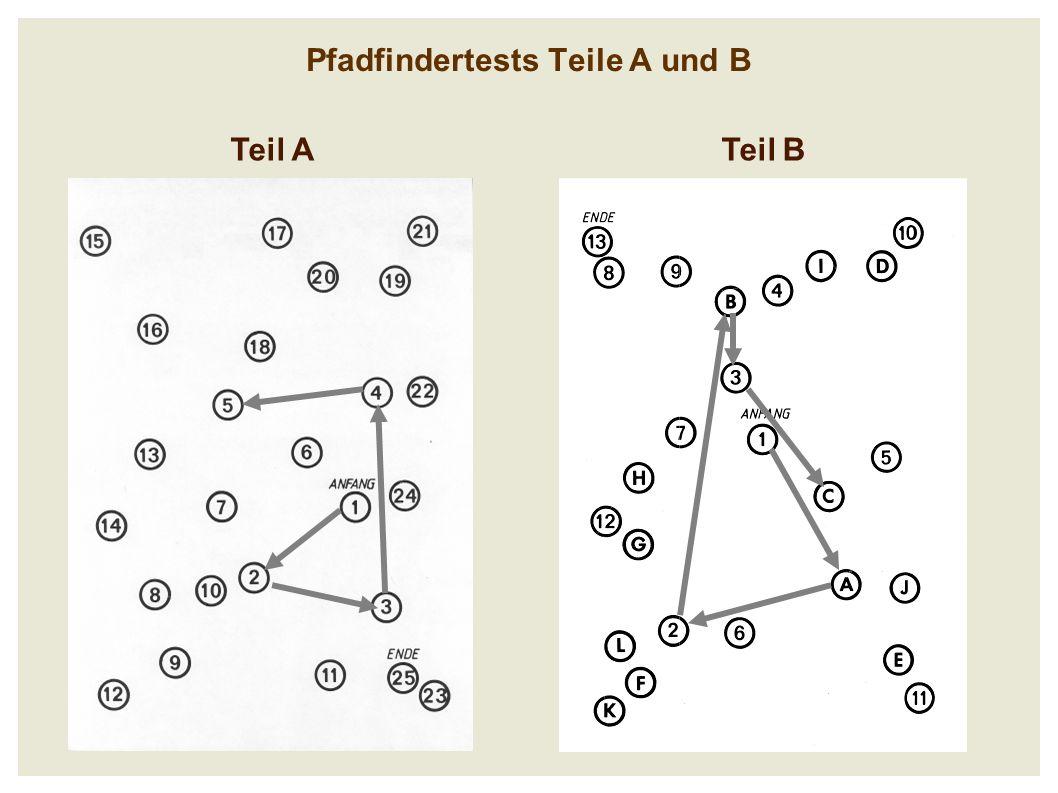 Pfadfindertests Teile A und B Teil ATeil B