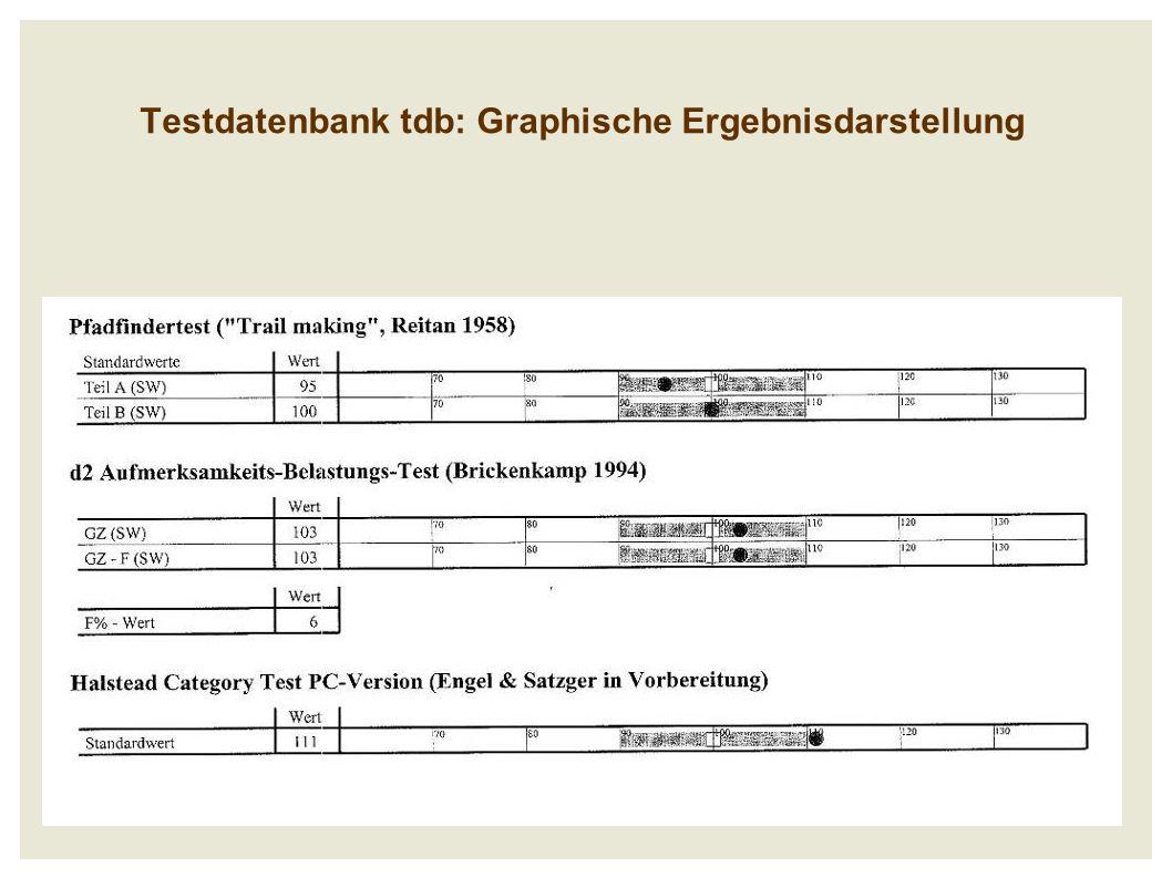 Testdatenbank tdb: Graphische Ergebnisdarstellung