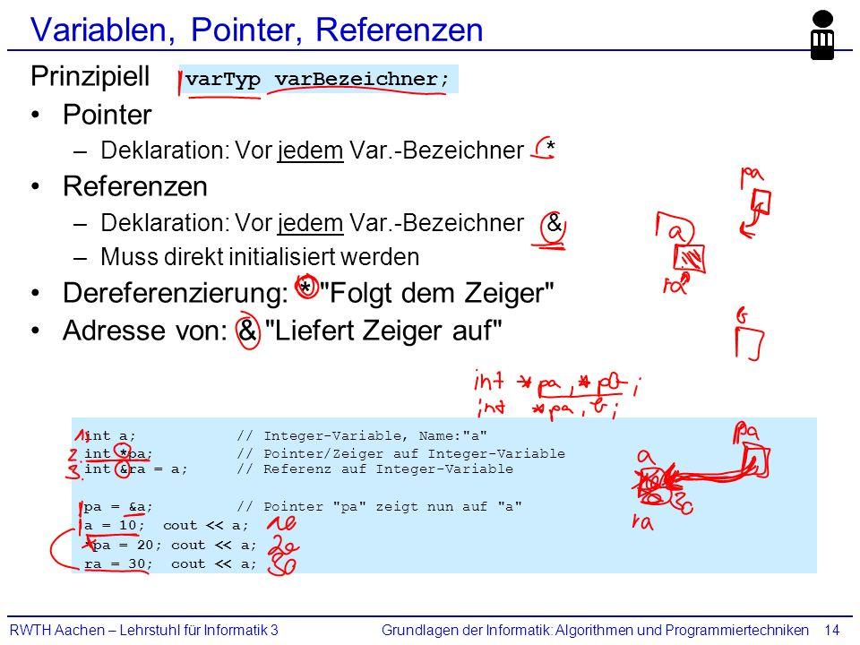 Grundlagen der Informatik: Algorithmen und ProgrammiertechnikenRWTH Aachen – Lehrstuhl für Informatik 314 Variablen, Pointer, Referenzen Prinzipiell v