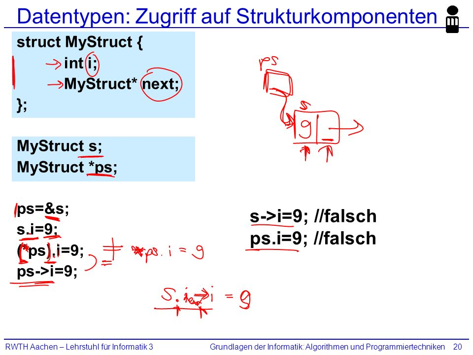 Grundlagen der Informatik: Algorithmen und ProgrammiertechnikenRWTH Aachen – Lehrstuhl für Informatik 320 Datentypen: Zugriff auf Strukturkomponenten struct MyStruct { int i; MyStruct* next; }; MyStruct s; MyStruct *ps; ps=&s; s.i=9; (*ps).i=9; ps->i=9; s->i=9; //falsch ps.i=9; //falsch