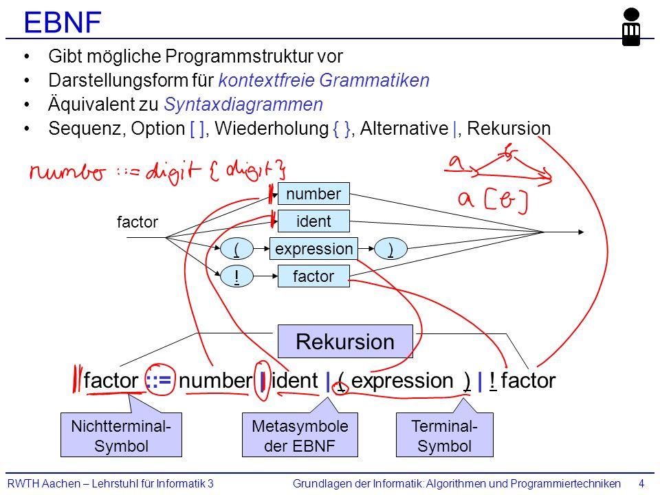 Grundlagen der Informatik: Algorithmen und ProgrammiertechnikenRWTH Aachen – Lehrstuhl für Informatik 34 EBNF Gibt mögliche Programmstruktur vor Darstellungsform für kontextfreie Grammatiken Äquivalent zu Syntaxdiagrammen Sequenz, Option [ ], Wiederholung { }, Alternative |, Rekursion Nichtterminal- Symbol Terminal- Symbol Metasymbole der EBNF factor ::= number | ident | ( expression ) | .