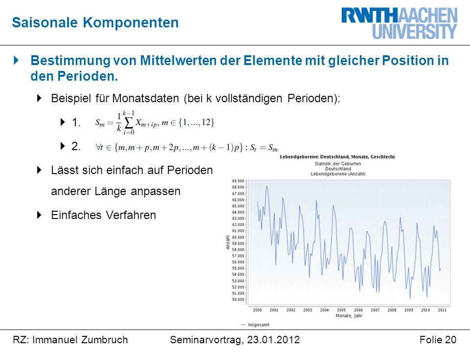 Seminarvortrag, 23.01.2012RZ: Immanuel ZumbruchFolie 20  Bestimmung von Mittelwerten der Elemente mit gleicher Position in den Perioden.
